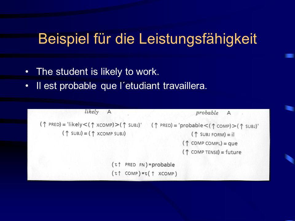 Beispiel für die Leistungsfähigkeit The student is likely to work.