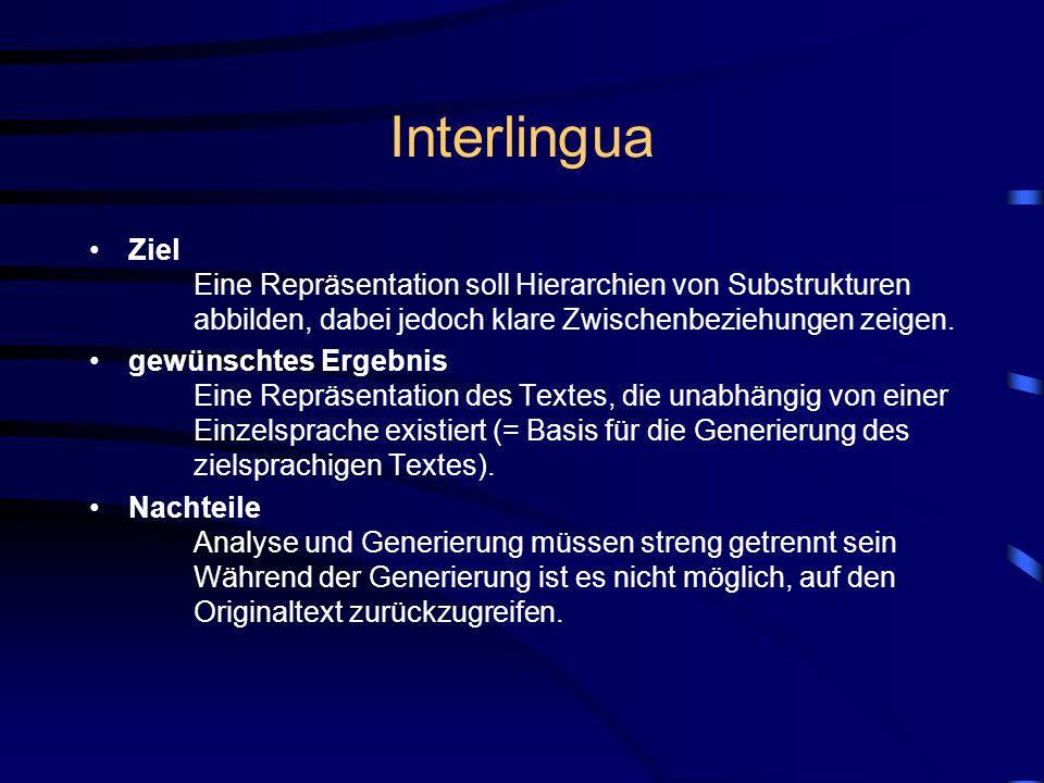 Interlingua Ziel Eine Repräsentation soll Hierarchien von Substrukturen abbilden, dabei jedoch klare Zwischenbeziehungen zeigen.