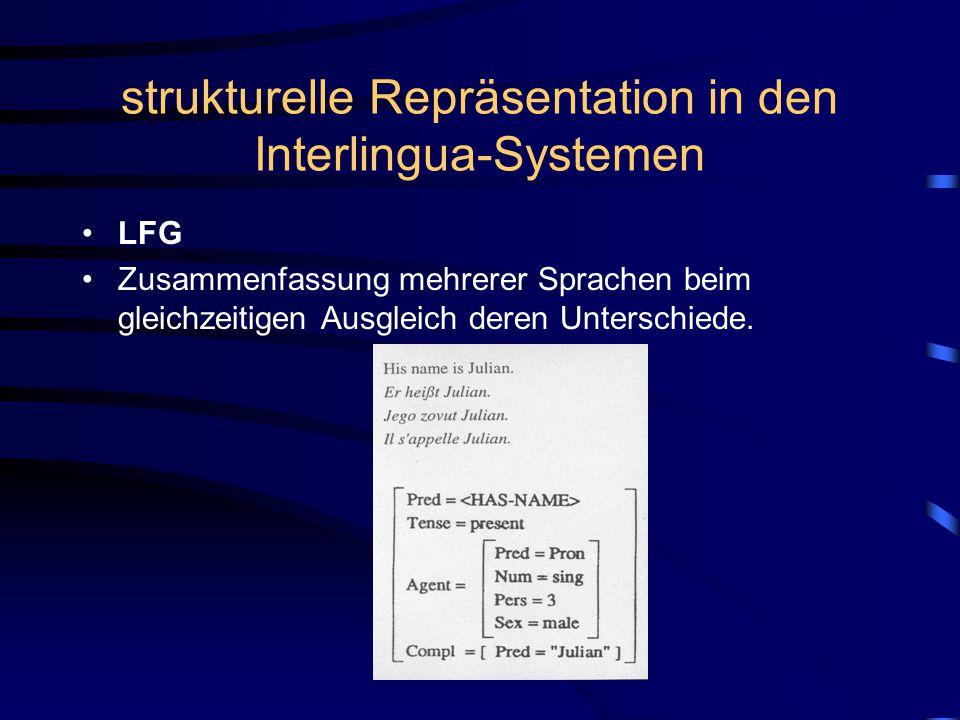 strukturelle Repräsentation in den Interlingua-Systemen LFG Zusammenfassung mehrerer Sprachen beim gleichzeitigen Ausgleich deren Unterschiede.