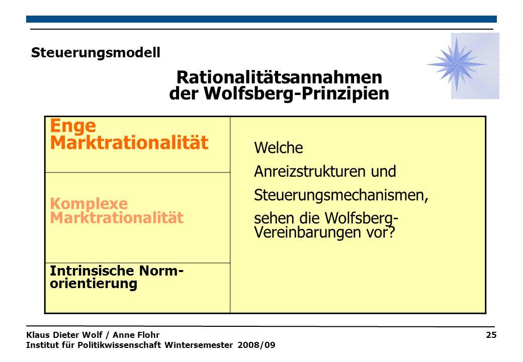 Klaus Dieter Wolf / Anne Flohr Institut für Politikwissenschaft Wintersemester 2008/09 25 Enge Marktrationalität Welche Anreizstrukturen und Steuerungsmechanismen, sehen die Wolfsberg- Vereinbarungen vor.