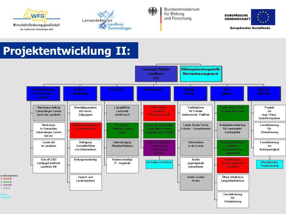 Projektentwicklung II: