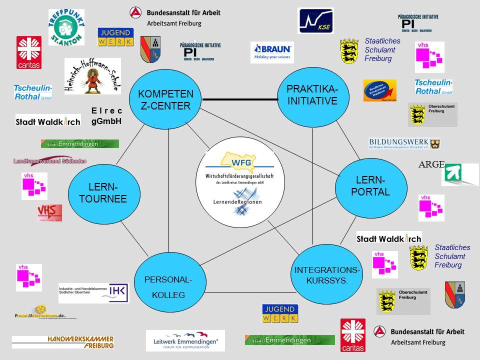 PERSONAL- KOLLEG KOMPETEN Z-CENTER LERN- TOURNEE PRAKTIKA- INITIATIVE LERN- PORTAL INTEGRATIONS- KURSSYS. Staatliches Schulamt Freiburg ARGE E l r e c