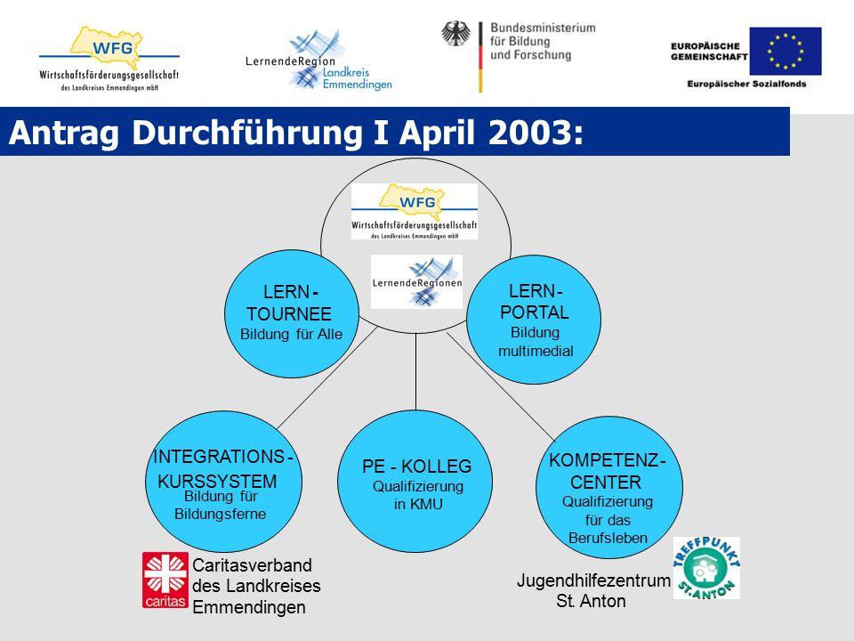 Antrag Durchführung I April 2003: PE- KOLLEG Qualifizierung in KMU LERN- TOURNEE Bildung für Alle LERN- PORTAL Bildung multimedial KOMPETENZ- CENTER Q