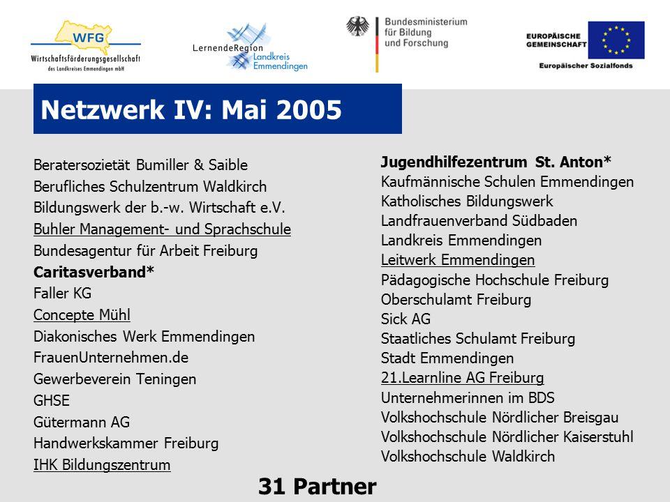 Netzwerk IV: Mai 2005 Beratersozietät Bumiller & Saible Berufliches Schulzentrum Waldkirch Bildungswerk der b.-w. Wirtschaft e.V. Buhler Management- u