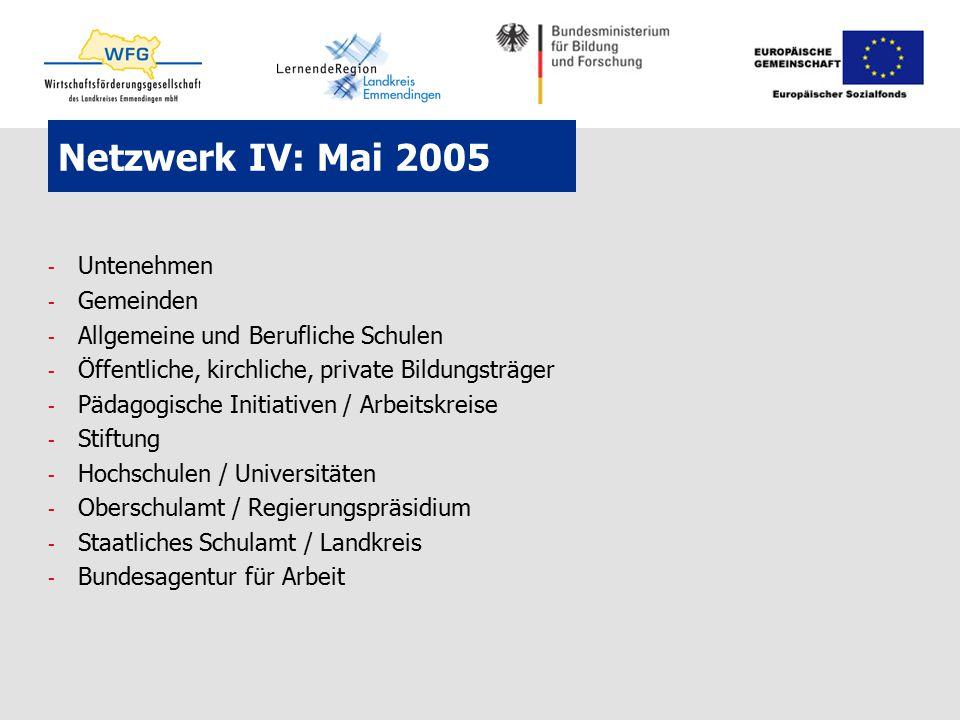 Netzwerk IV: Mai 2005 - Untenehmen - Gemeinden - Allgemeine und Berufliche Schulen - Öffentliche, kirchliche, private Bildungsträger - Pädagogische In