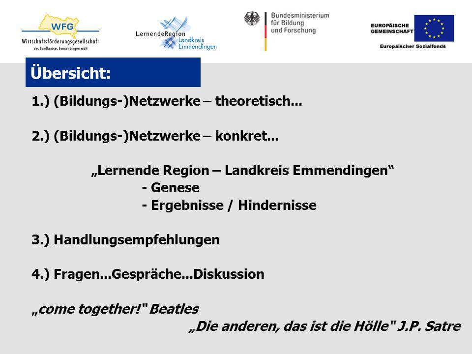 """Übersicht: 1.) (Bildungs-)Netzwerke – theoretisch... 2.) (Bildungs-)Netzwerke – konkret... """"Lernende Region – Landkreis Emmendingen"""" - Genese - Ergebn"""