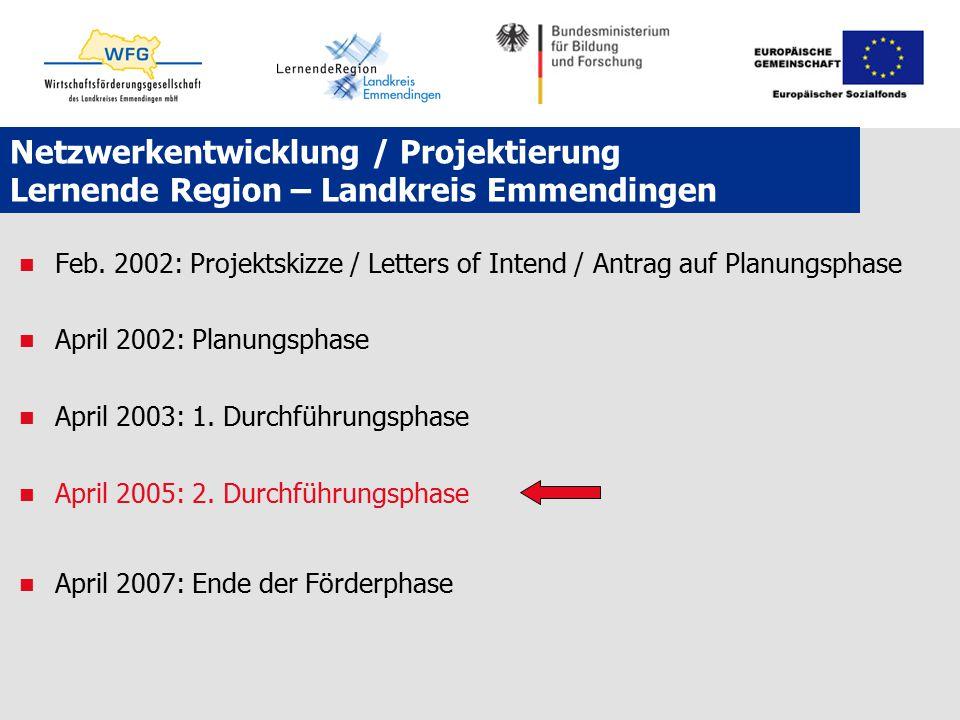 Netzwerkentwicklung / Projektierung Lernende Region – Landkreis Emmendingen Feb. 2002: Projektskizze / Letters of Intend / Antrag auf Planungsphase Ap