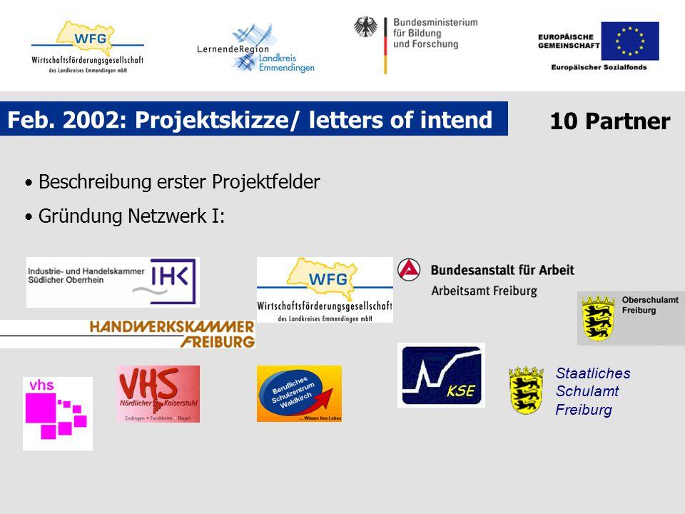 Feb. 2002: Projektskizze/ letters of intend Staatliches Schulamt Freiburg Beschreibung erster Projektfelder Gründung Netzwerk I: 10 Partner