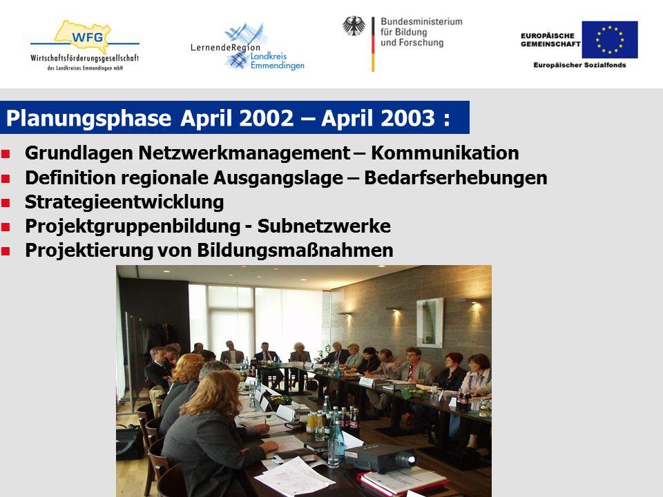 Planungsphase April 2002 – April 2003 : Grundlagen Netzwerkmanagement – Kommunikation Definition regionale Ausgangslage – Bedarfserhebungen Strategiee