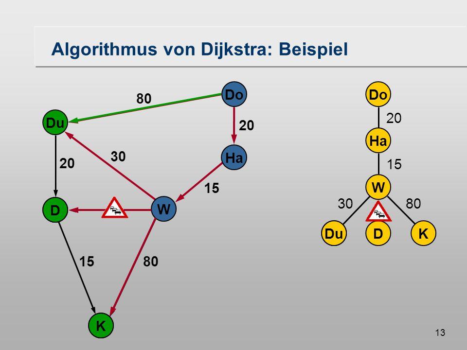 12 Do DuHa W 8020 15 Do Ha W Du K D 20 80 20 30 15 Bereits vorhanden Du Kürzester Weg Algorithmus von Dijkstra: Beispiel