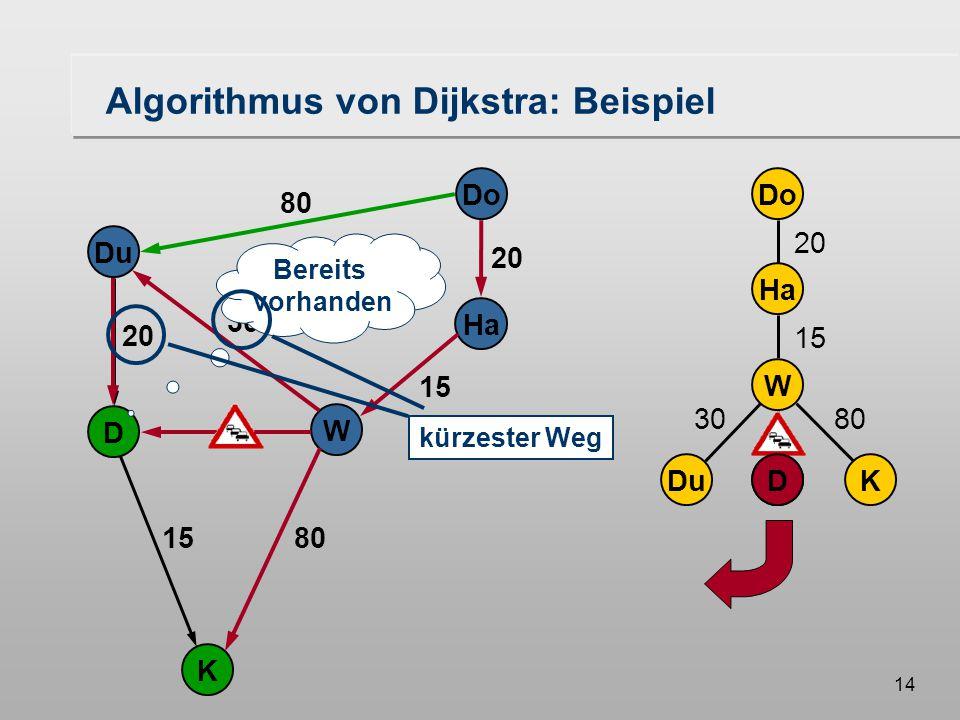 13 Du Do Ha W 20 15 Do Ha W Du K D 20 80 20 30 15 K D Du Algorithmus von Dijkstra: Beispiel 30 K 80 D
