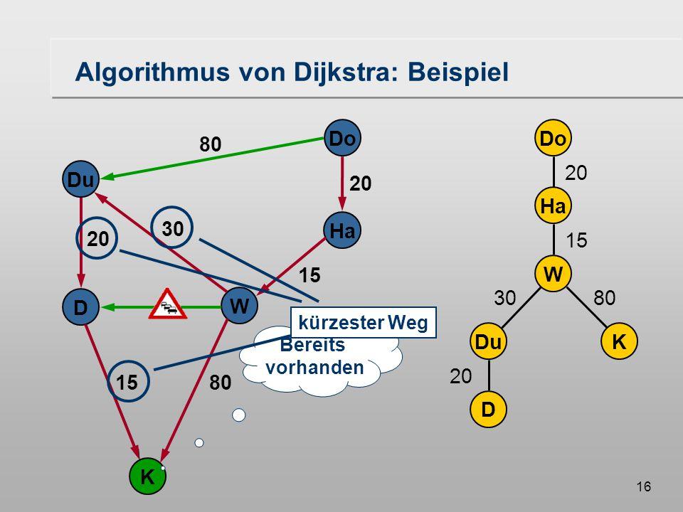 15 DuK Do Ha W D 20 15 3080 D Do Ha W Du K D 20 80 20 30 15 Algorithmus von Dijkstra: Beispiel 20