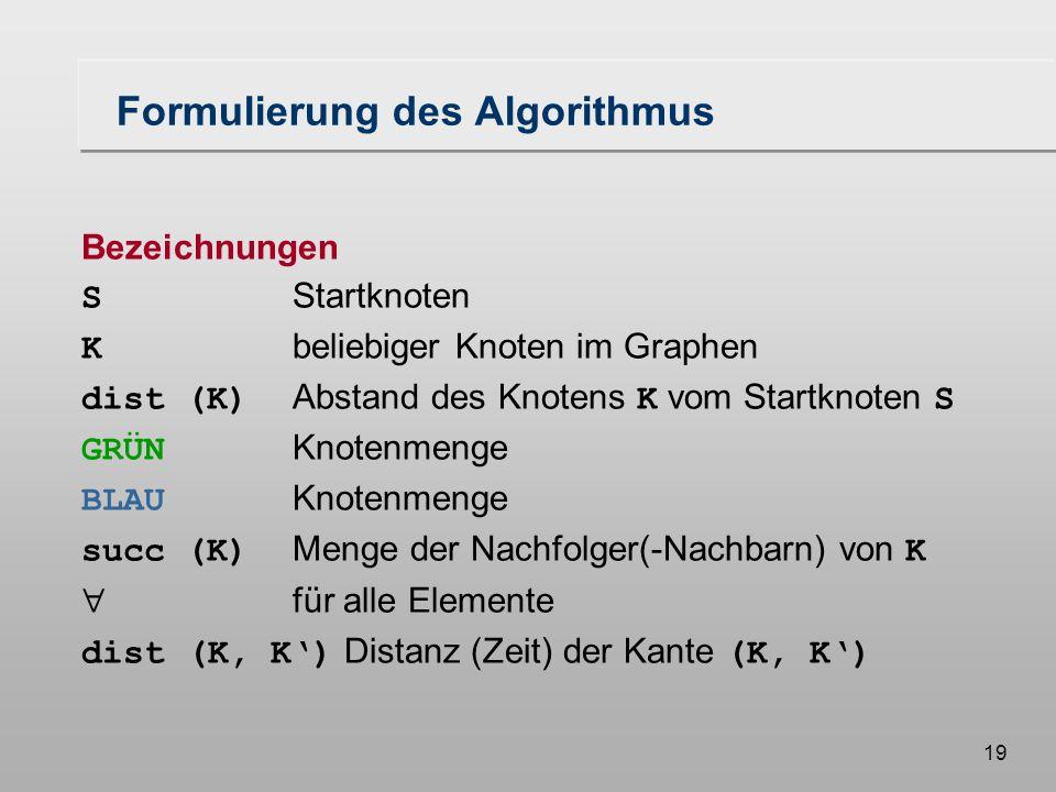 18 Do Ha W D K Du 20 15 30 20 K Do Ha W Du D 20 80 20 30 15 D K K Algorithmus von Dijkstra: Beispiel 15