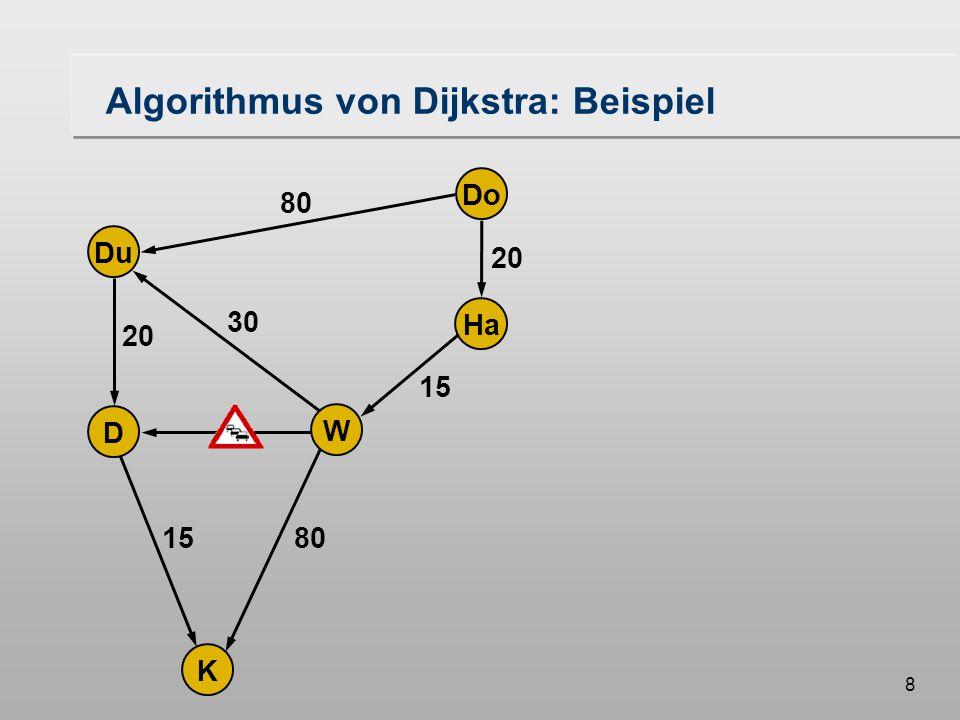 7 Kürzeste Wege: Idee Gegeben: Gerichteter Graph, dessen Kanten mit Zahlen (Kosten, z.B.