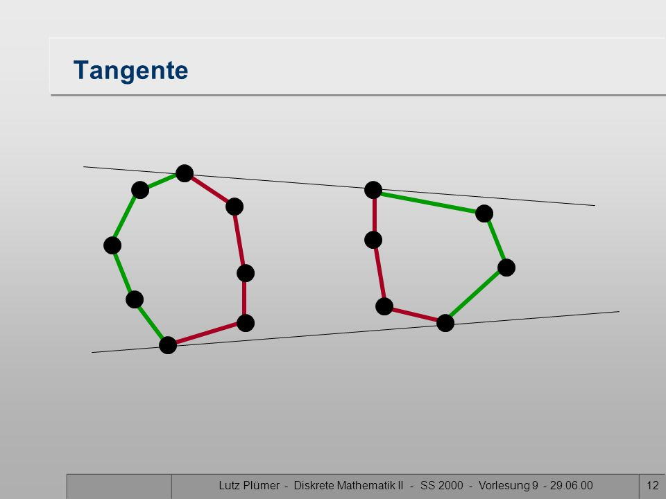 Lutz Plümer - Diskrete Mathematik II - SS 2000 - Vorlesung 9 - 29.06.0011 2 vertikal monotone Kantenzüge