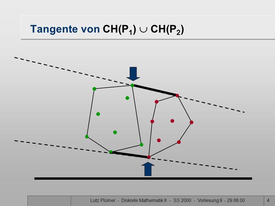 Lutz Plümer - Diskrete Mathematik II - SS 2000 - Vorlesung 9 - 29.06.003 max y min y max y Extrempunkte von CH(P 1 )  CH(P 2 )