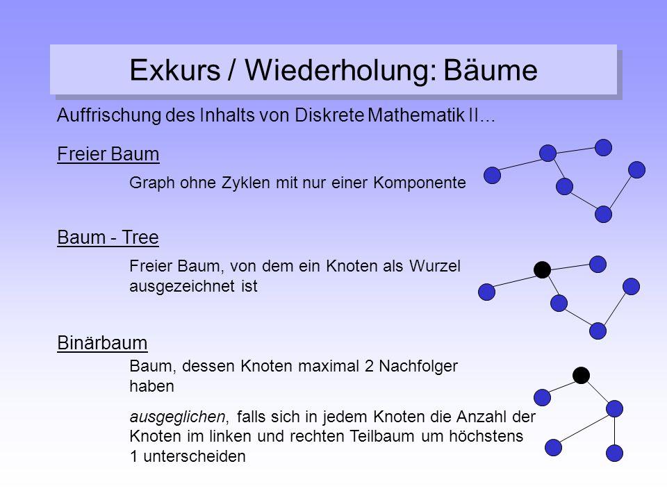 Exkurs / Wiederholung: Bäume Auffrischung des Inhalts von Diskrete Mathematik II... Freier Baum Graph ohne Zyklen mit nur einer Komponente Binärbaum B