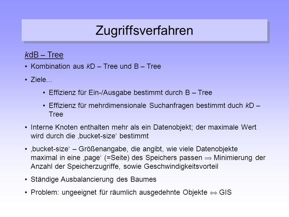 Zugriffsverfahren kdB – Tree Kombination aus kD – Tree und B – Tree Ziele... Effizienz für Ein-/Ausgabe bestimmt durch B – Tree Effizienz für mehrdime
