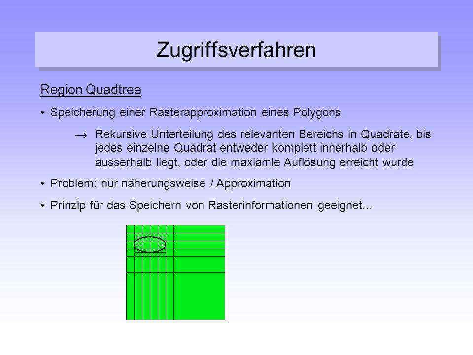 Zugriffsverfahren Region Quadtree Speicherung einer Rasterapproximation eines Polygons  Rekursive Unterteilung des relevanten Bereichs in Quadrate, b