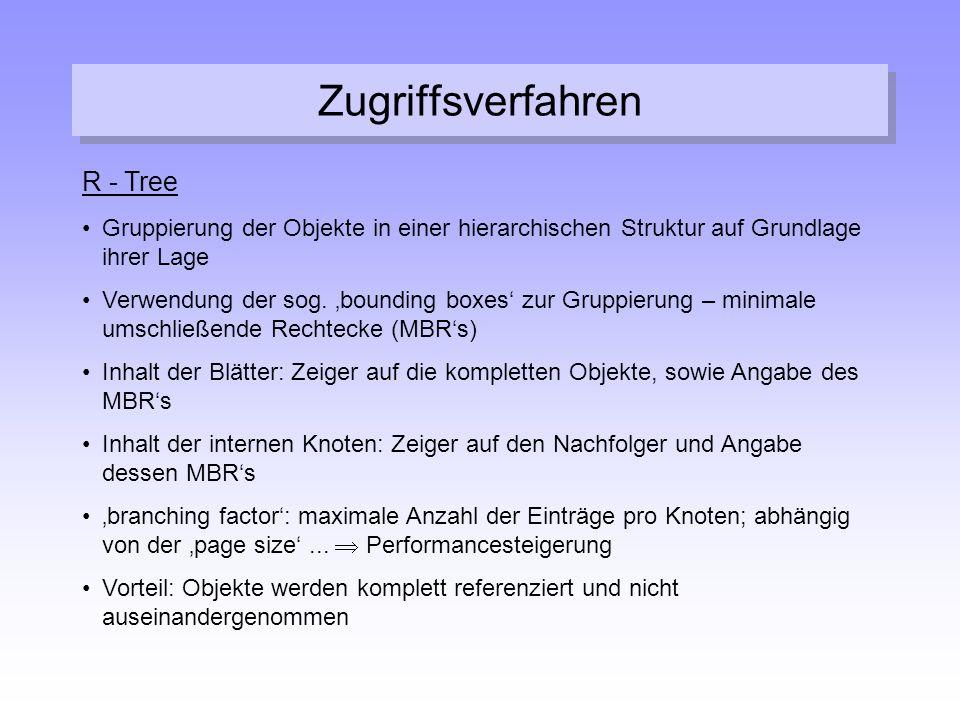 Zugriffsverfahren R - Tree Gruppierung der Objekte in einer hierarchischen Struktur auf Grundlage ihrer Lage Verwendung der sog. 'bounding boxes' zur