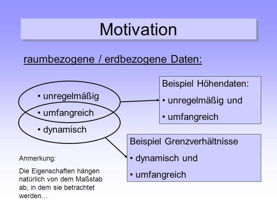 Motivation raumbezogene / erdbezogene Daten: unregelmäßig umfangreich dynamisch Beispiel Höhendaten: unregelmäßig und umfangreich Beispiel Grenzverhäl