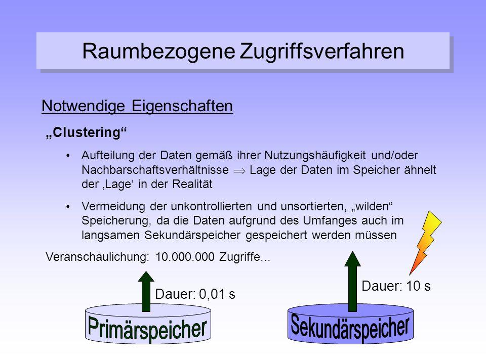 """Raumbezogene Zugriffsverfahren Notwendige Eigenschaften """"Clustering"""" Aufteilung der Daten gemäß ihrer Nutzungshäufigkeit und/oder Nachbarschaftsverhäl"""