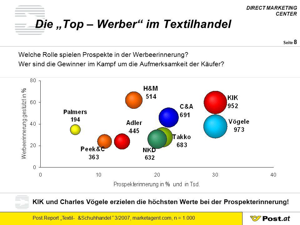 """DIRECT MARKETING CENTER Post.Report """"Textil- &Schuhhandel 3/2007, marketagent.com, n = 1.000 Seite 9 Die Großflächenanbieter liegen in der Gunst vorne."""