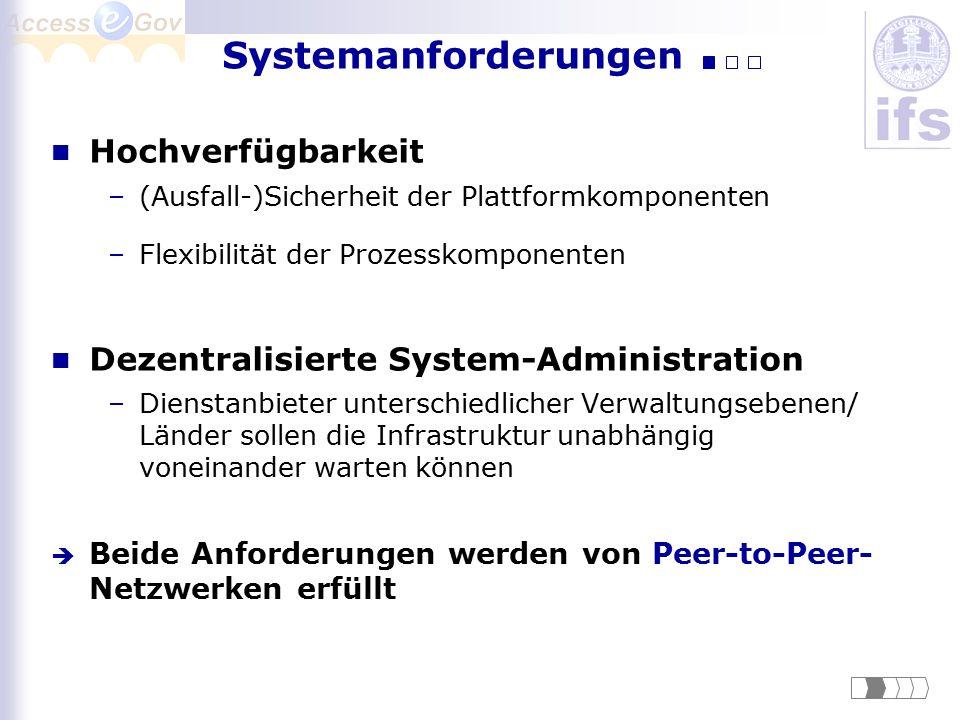 Hochverfügbarkeit –(Ausfall-)Sicherheit der Plattformkomponenten –Flexibilität der Prozesskomponenten Dezentralisierte System-Administration –Dienstan