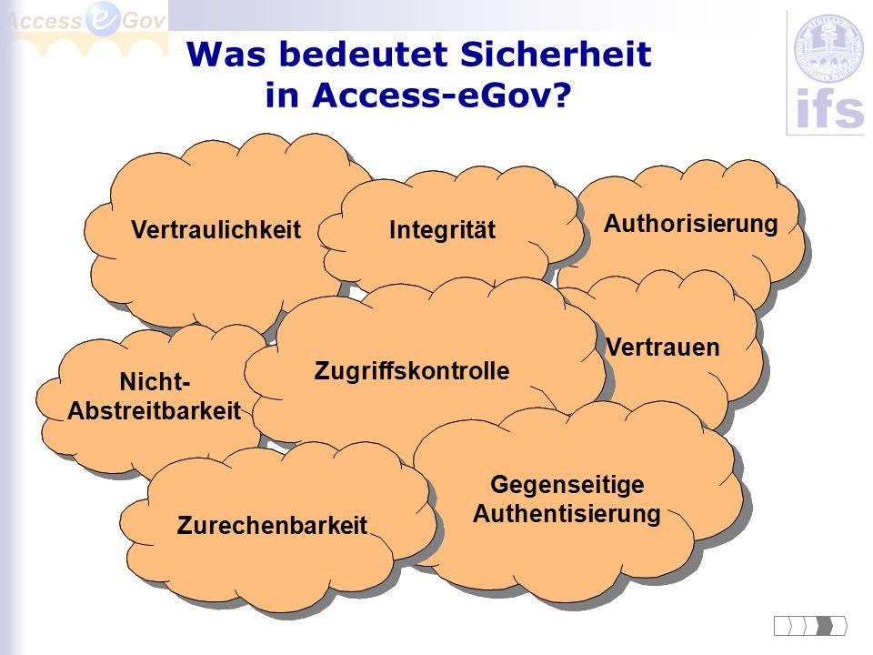 www VertraulichkeitIntegrität Nicht- Abstreitbarkeit Gegenseitige Authentisierung Vertrauen Zurechenbarkeit Zugriffskontrolle Authorisierung Was bedeu