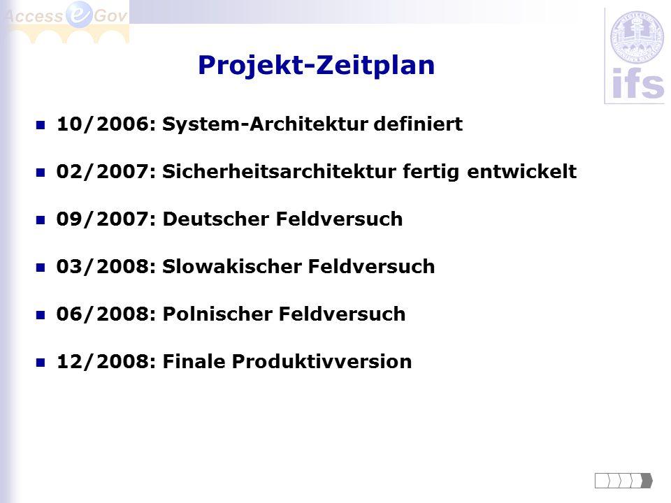 Projekt-Zeitplan 10/2006: System-Architektur definiert 02/2007: Sicherheitsarchitektur fertig entwickelt 09/2007: Deutscher Feldversuch 03/2008: Slowa