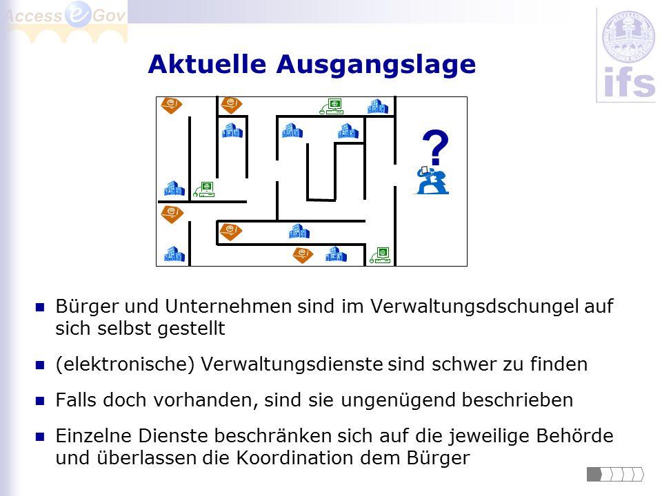 www VertraulichkeitIntegrität Nicht- Abstreitbarkeit Gegenseitige Authentisierung Vertrauen Zurechenbarkeit Zugriffskontrolle Authorisierung Was bedeutet Sicherheit in Access-eGov?