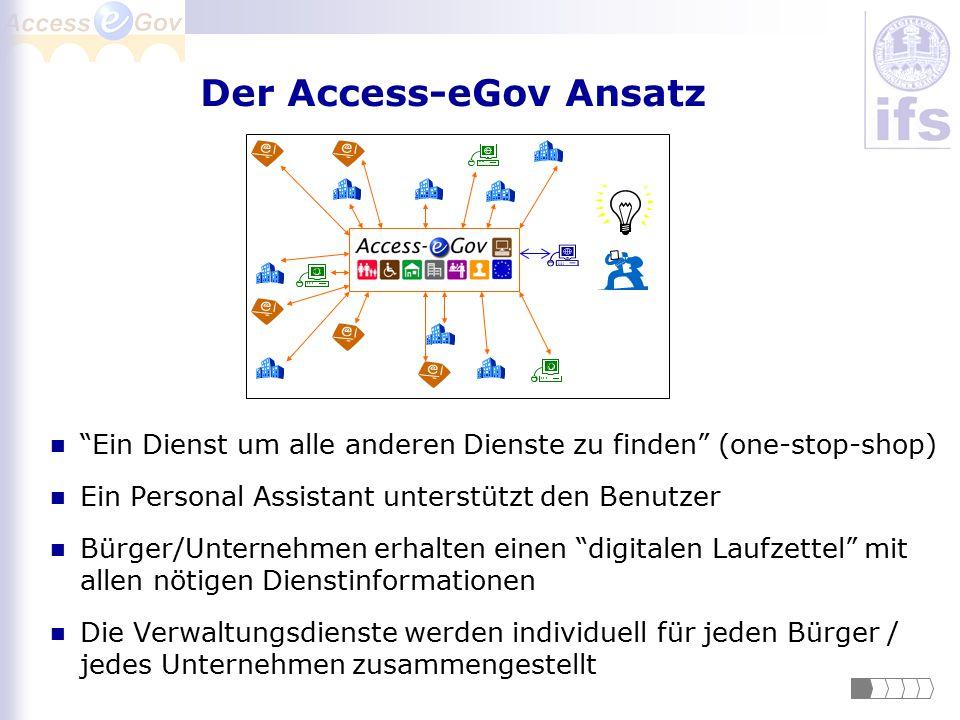 """Der Access-eGov Ansatz """"Ein Dienst um alle anderen Dienste zu finden"""" (one-stop-shop) Ein Personal Assistant unterstützt den Benutzer Bürger/Unternehm"""