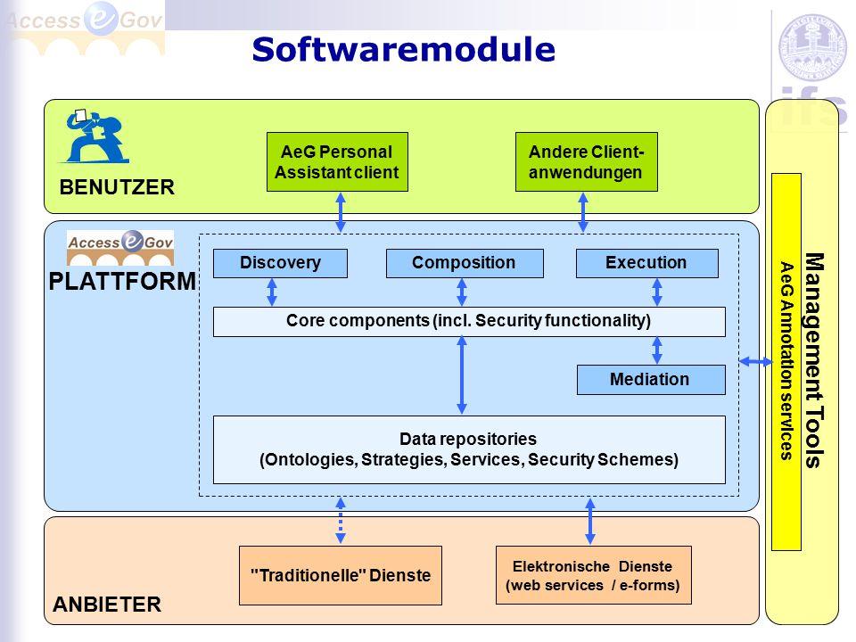 Hochverfügbarkeit –(Ausfall-)Sicherheit der Plattformkomponenten –Flexibilität der Prozesskomponenten Dezentralisierte System-Administration –Dienstanbieter unterschiedlicher Verwaltungsebenen/ Länder sollen die Infrastruktur unabhängig voneinander warten können  Beide Anforderungen werden von Peer-to-Peer- Netzwerken erfüllt Systemanforderungen