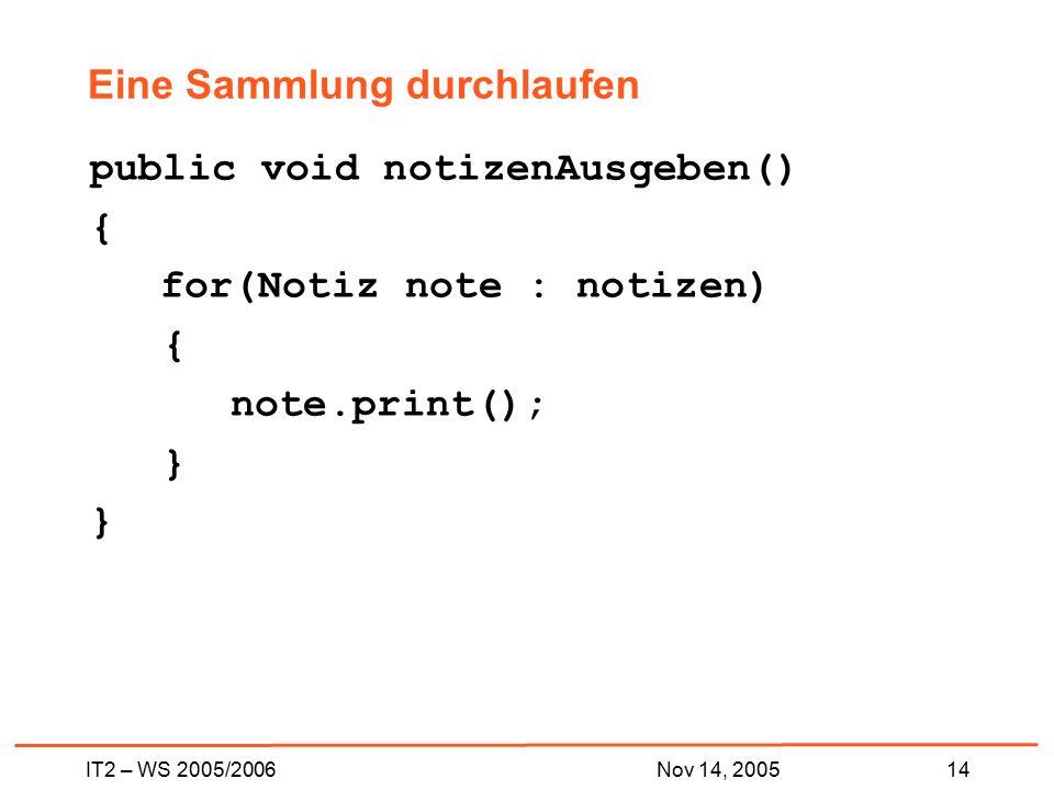 IT2 – WS 2005/200614Nov 14, 2005 Eine Sammlung durchlaufen public void notizenAusgeben() { for(Notiz note : notizen) { note.print(); }