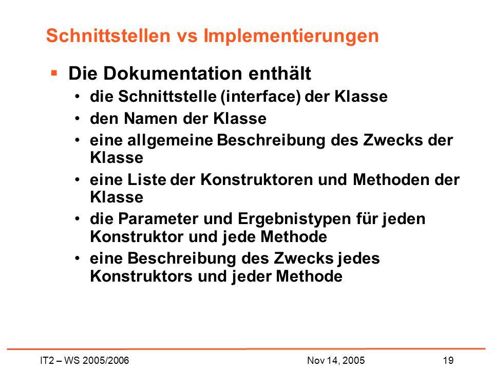 IT2 – WS 2005/200619Nov 14, 2005 Schnittstellen vs Implementierungen  Die Dokumentation enthält die Schnittstelle (interface) der Klasse den Namen de