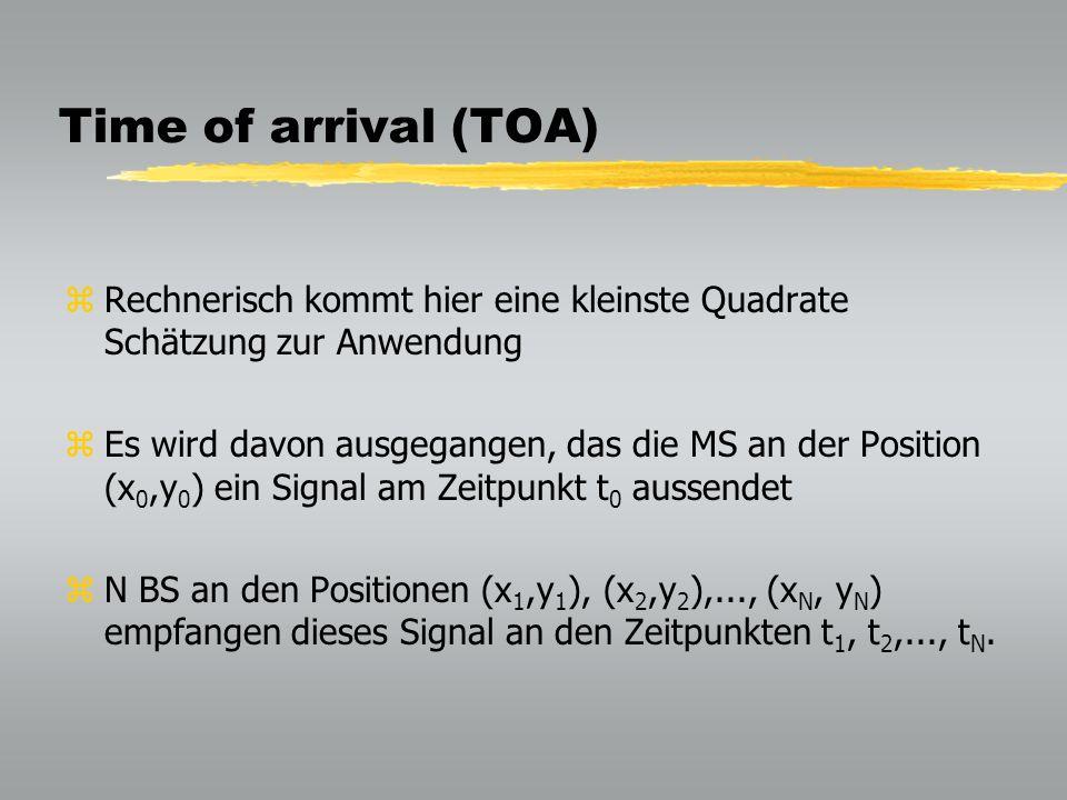 Time of arrival (TOA) zRechnerisch kommt hier eine kleinste Quadrate Schätzung zur Anwendung zEs wird davon ausgegangen, das die MS an der Position (x 0,y 0 ) ein Signal am Zeitpunkt t 0 aussendet zN BS an den Positionen (x 1,y 1 ), (x 2,y 2 ),..., (x N, y N ) empfangen dieses Signal an den Zeitpunkten t 1, t 2,..., t N.