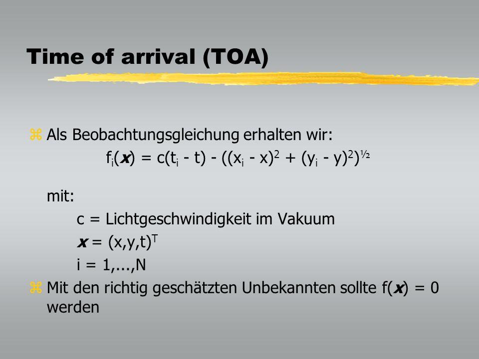 Time of arrival (TOA) zAls Beobachtungsgleichung erhalten wir: f i (x) = c(t i - t) - ((x i - x) 2 + (y i - y) 2 ) ½ mit: c = Lichtgeschwindigkeit im Vakuum x = (x,y,t) T i = 1,...,N zMit den richtig geschätzten Unbekannten sollte f(x) = 0 werden