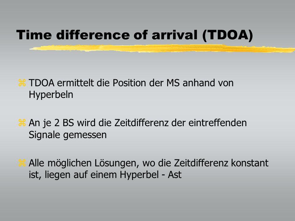 Time difference of arrival (TDOA) zTDOA ermittelt die Position der MS anhand von Hyperbeln zAn je 2 BS wird die Zeitdifferenz der eintreffenden Signale gemessen zAlle möglichen Lösungen, wo die Zeitdifferenz konstant ist, liegen auf einem Hyperbel - Ast