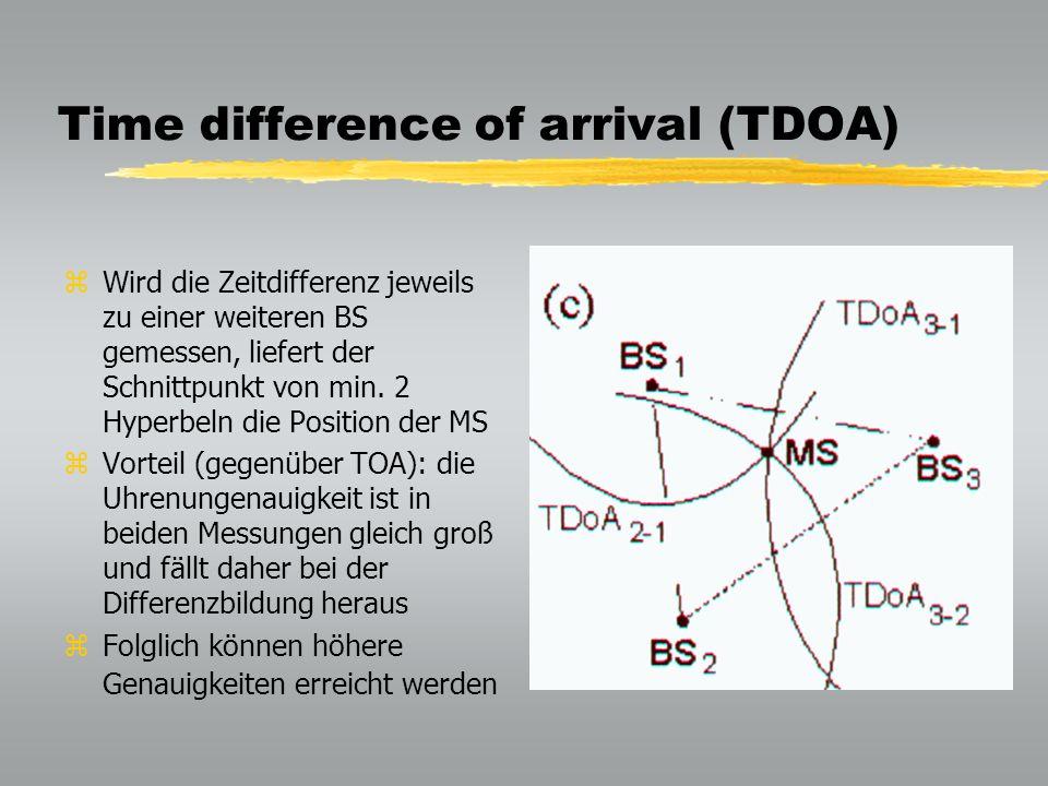 Time difference of arrival (TDOA) zWird die Zeitdifferenz jeweils zu einer weiteren BS gemessen, liefert der Schnittpunkt von min.