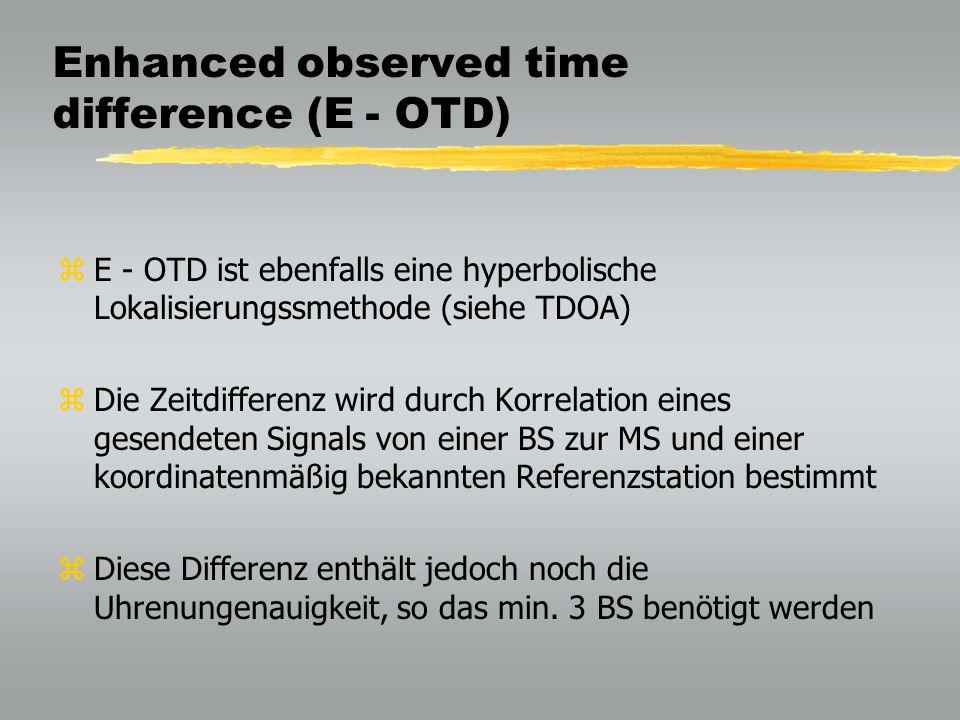 Enhanced observed time difference (E - OTD) zE - OTD ist ebenfalls eine hyperbolische Lokalisierungssmethode (siehe TDOA) zDie Zeitdifferenz wird durch Korrelation eines gesendeten Signals von einer BS zur MS und einer koordinatenmäßig bekannten Referenzstation bestimmt zDiese Differenz enthält jedoch noch die Uhrenungenauigkeit, so das min.