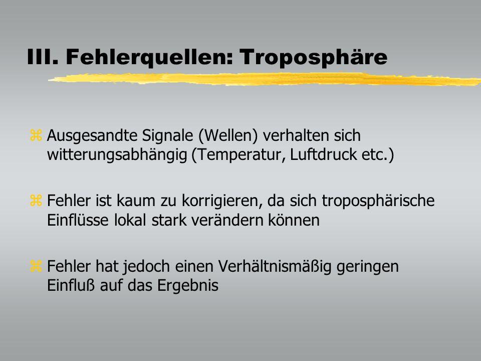 III. Fehlerquellen: Troposphäre zAusgesandte Signale (Wellen) verhalten sich witterungsabhängig (Temperatur, Luftdruck etc.) zFehler ist kaum zu korri