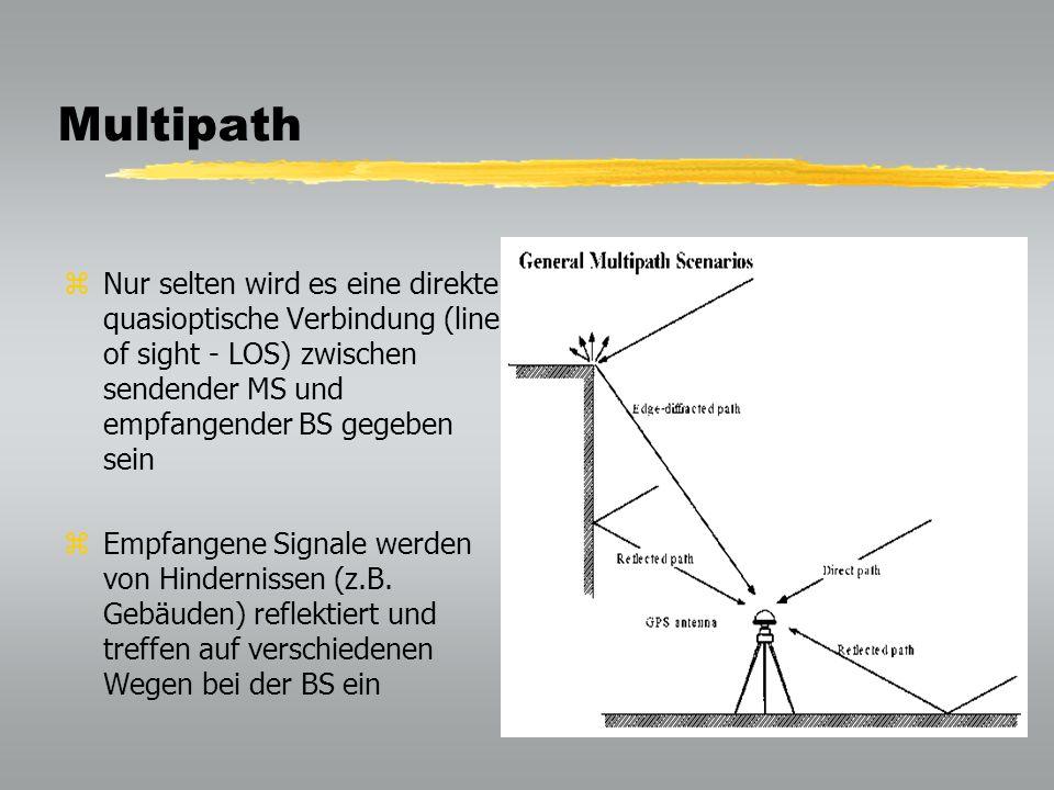 Multipath zNur selten wird es eine direkte quasioptische Verbindung (line of sight - LOS) zwischen sendender MS und empfangender BS gegeben sein zEmpfangene Signale werden von Hindernissen (z.B.