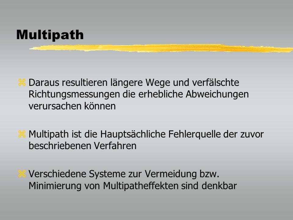 Multipath zDaraus resultieren längere Wege und verfälschte Richtungsmessungen die erhebliche Abweichungen verursachen können zMultipath ist die Hauptsächliche Fehlerquelle der zuvor beschriebenen Verfahren zVerschiedene Systeme zur Vermeidung bzw.