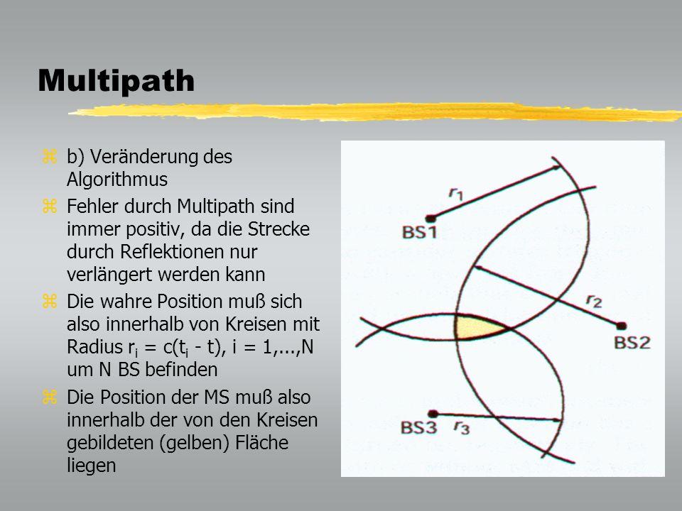 Multipath zb) Veränderung des Algorithmus zFehler durch Multipath sind immer positiv, da die Strecke durch Reflektionen nur verlängert werden kann zDie wahre Position muß sich also innerhalb von Kreisen mit Radius r i = c(t i - t), i = 1,...,N um N BS befinden zDie Position der MS muß also innerhalb der von den Kreisen gebildeten (gelben) Fläche liegen
