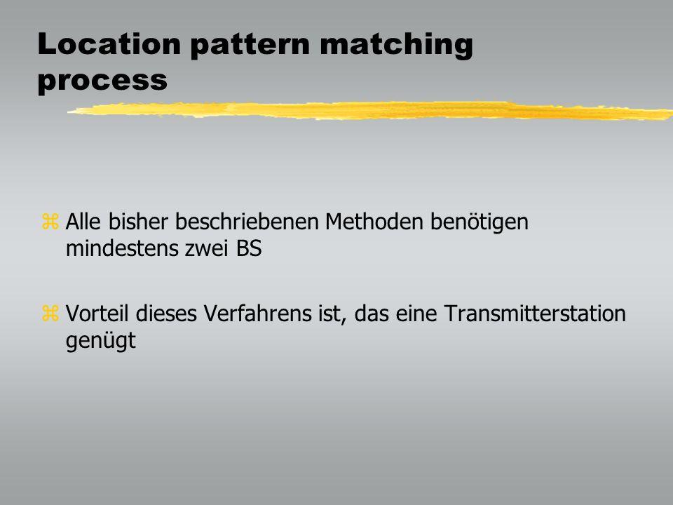 Location pattern matching process zAlle bisher beschriebenen Methoden benötigen mindestens zwei BS zVorteil dieses Verfahrens ist, das eine Transmitterstation genügt
