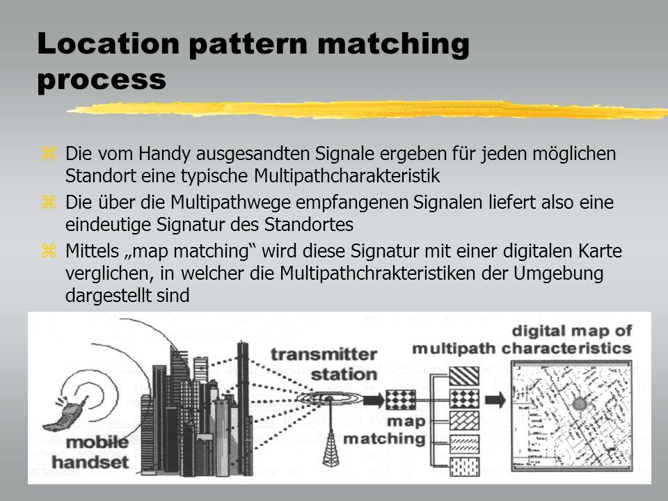 """Location pattern matching process zDie vom Handy ausgesandten Signale ergeben für jeden möglichen Standort eine typische Multipathcharakteristik zDie über die Multipathwege empfangenen Signalen liefert also eine eindeutige Signatur des Standortes zMittels """"map matching wird diese Signatur mit einer digitalen Karte verglichen, in welcher die Multipathchrakteristiken der Umgebung dargestellt sind"""