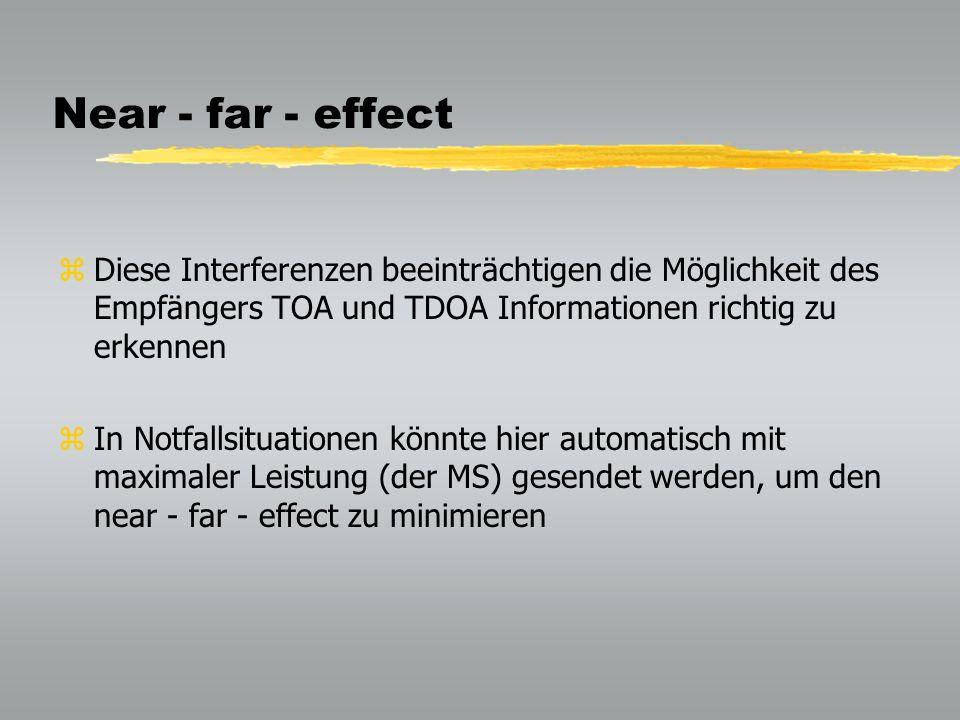 Near - far - effect zDiese Interferenzen beeinträchtigen die Möglichkeit des Empfängers TOA und TDOA Informationen richtig zu erkennen zIn Notfallsituationen könnte hier automatisch mit maximaler Leistung (der MS) gesendet werden, um den near - far - effect zu minimieren