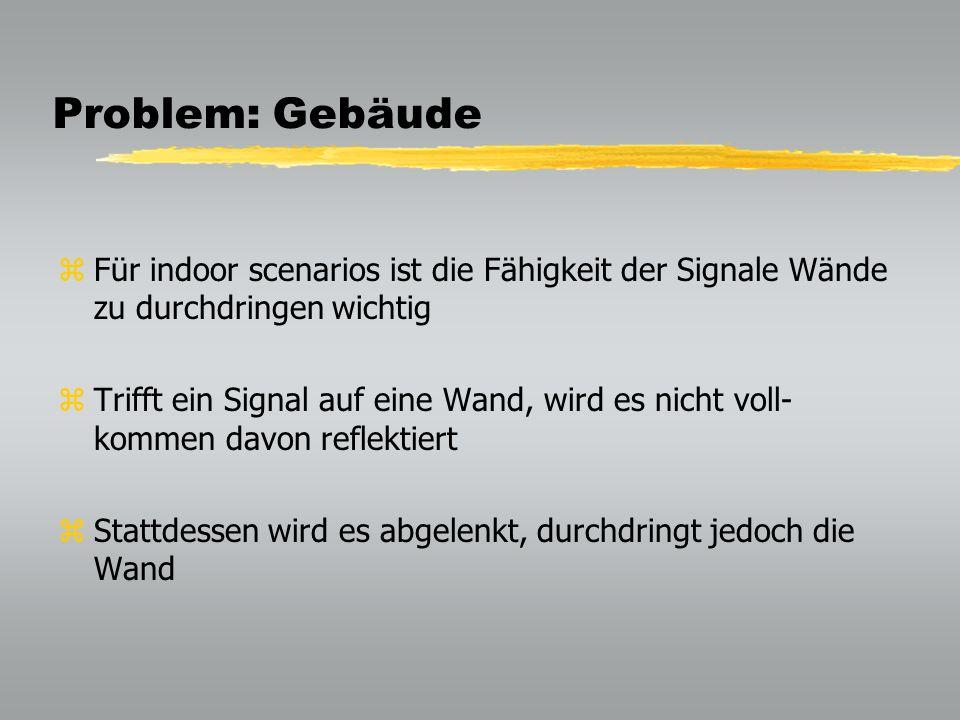 Problem: Gebäude zFür indoor scenarios ist die Fähigkeit der Signale Wände zu durchdringen wichtig zTrifft ein Signal auf eine Wand, wird es nicht voll- kommen davon reflektiert zStattdessen wird es abgelenkt, durchdringt jedoch die Wand