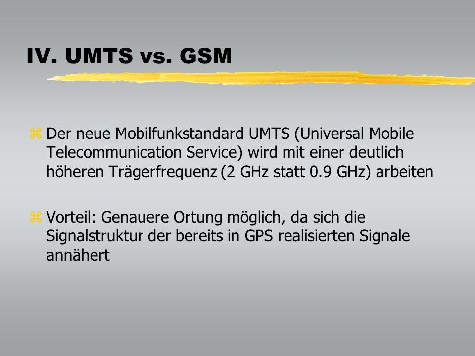 IV. UMTS vs.