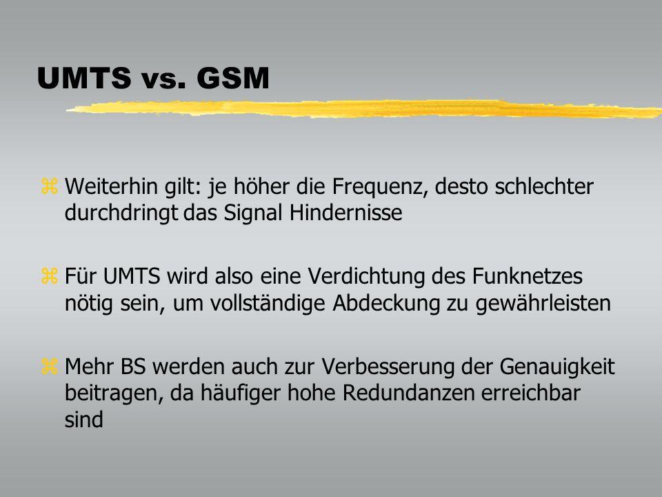 UMTS vs.